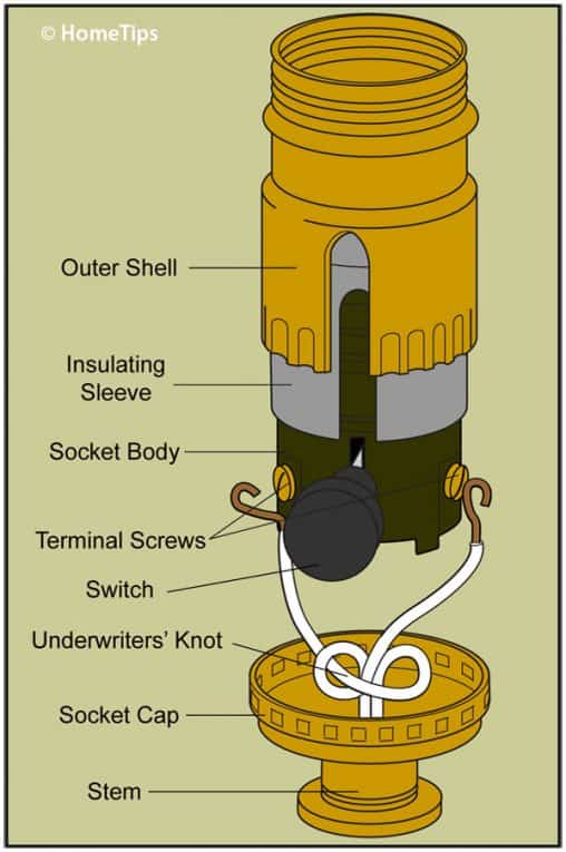 Lamp Parts Diagram