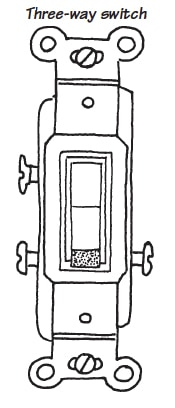 Black and white drawing of a bare 3-way light switch.