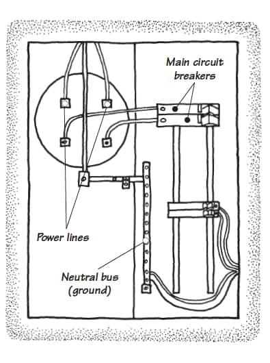 main electric panel meter wiring diagrams