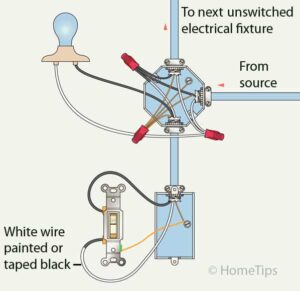 [DIAGRAM_38EU]  Standard Single-Pole Light Switch Wiring | HomeTips | Switched Light Wiring Diagram |  | HomeTips