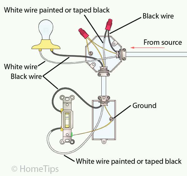 wiring diagram for standard switch a single pole switch wiring aspects of wiring and circuits  a single pole switch wiring aspects