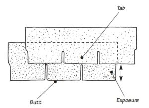 Diagram of roof shingles, including butt, tab, and the distance of exposure.