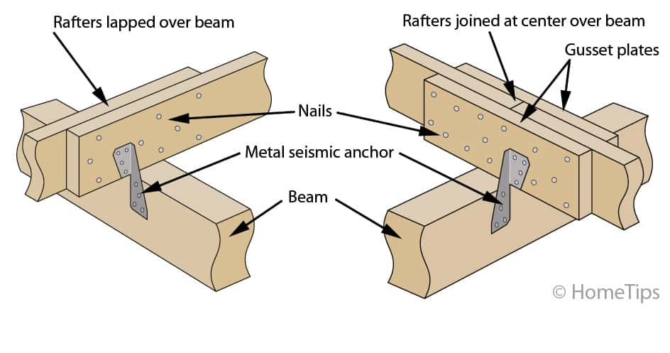 Diagram showing how patio roof rafters are joined to beams.