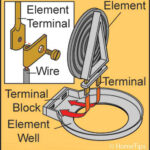 drawing of electric stove burner repair