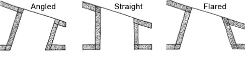 Diagram of 3 types of skylight shafts, including angled, straights, and flared.