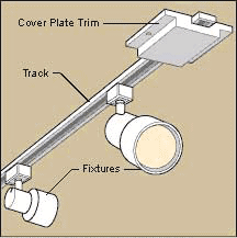 how to install track lighting