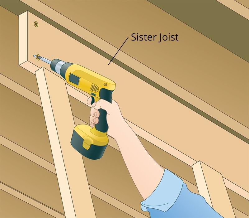 A hand using a power screw gun to install a sister joint