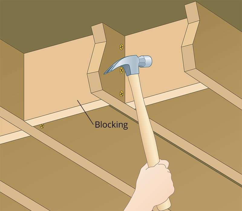 A hand hammering a piece of blocking into place between floor joists.